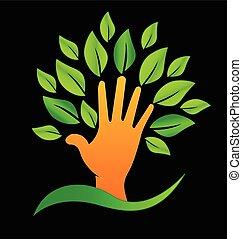 Mano con hojas verdes logotipo