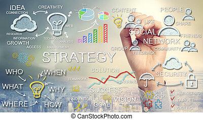 mano, estrategia, dibujo, conceptos de la corporación mercantil