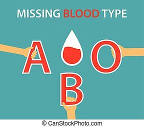 Manos con forma de corazón en la ilustración de fondo rojo, donación de sangre