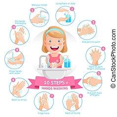manos, vector, niña, exposiciones, ilustración, proceso, lavado