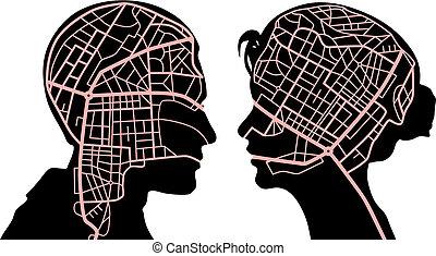 mapas, mente