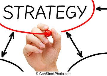 marcador, diagrama flujo, rojo, estrategia