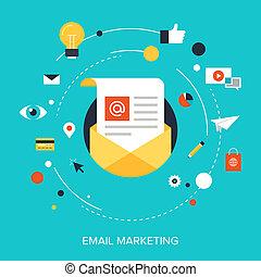 Marketing de correo electrónico.