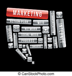 Marketing de discursos sociales