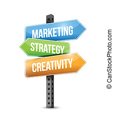 Marketing, estrategia, ilustración de signos de creatividad