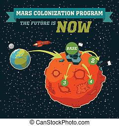 marte, programa, colonización