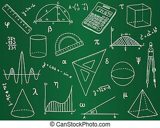 Matemáticas: suministros escolares, formas geométricas y expresiones