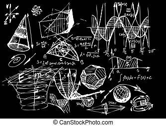 Matemáticas y geometría