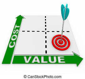 matriz, -, valor, coste, flecha, blanco