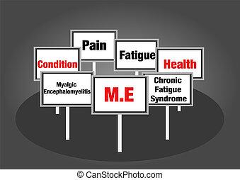 m.e., síndrome de fatiga crónico, señales