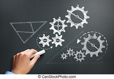 Mecanismo de trabajo. Concepto la imagen