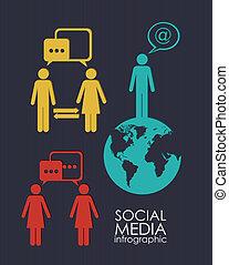 Medias sociales infligidas