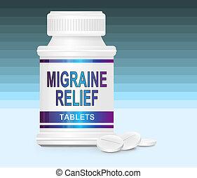 Medicamento de migraña.