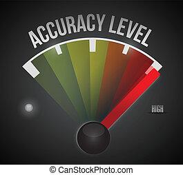 medida, exactitud, nivel