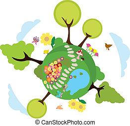 Medio ambiente terrestre