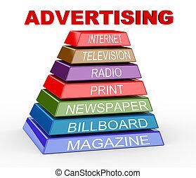medios, pirámide, publicidad, 3d