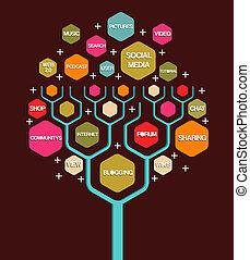 medios, social, árbol, empresa / negocio, mercadotecnia