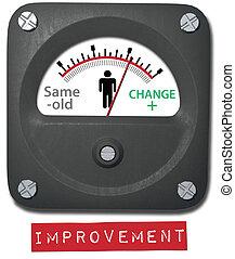 mejora, cambio, medida, metro, persona