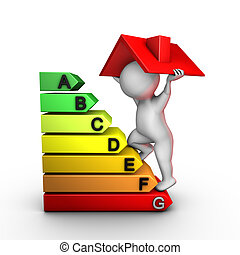 mejorar, hogar, energía, rendimiento