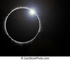 mensualmente, eclipse