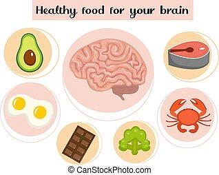 mental, concepto, estímulo, alimento sano, brain., vitaminas, mejora, vector, su, performance., ilustración