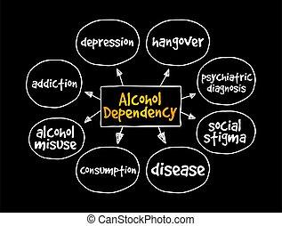 mente, mapa, dependencia, concepto, plano de fondo, alcohol