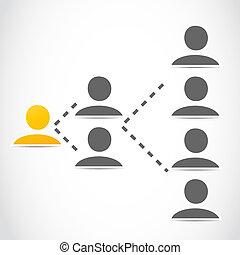 Mercadeo de redes sociales