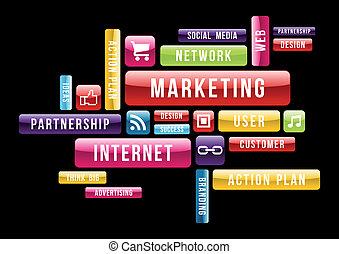mercadotecnia, concepto, internet, nube, texto