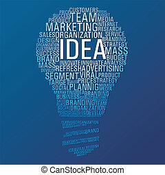 mercadotecnia, idea, comunicación