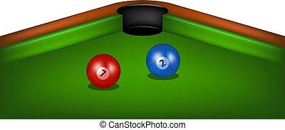 Mesa de billar con tacos y pelotas