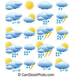 Meteorología puesta.