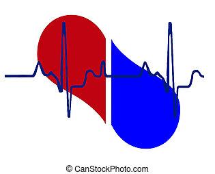 Mitad corazón y segundo plano