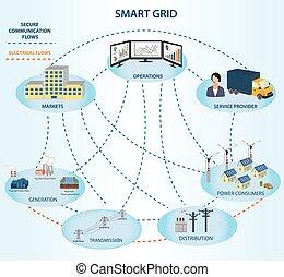 Modelo conceptual de la red inteligente