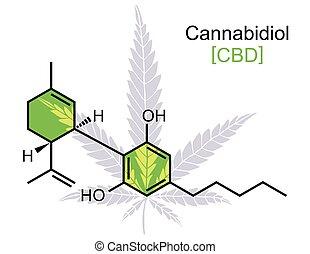 Molécula CBD sobre blanco