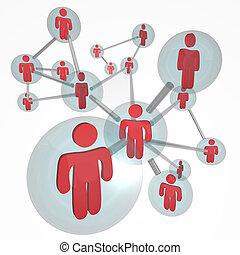 moléculas de la red social, conexiones