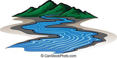 Montañas y ríos