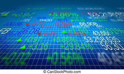 Mostrar las citas del mercado de valores