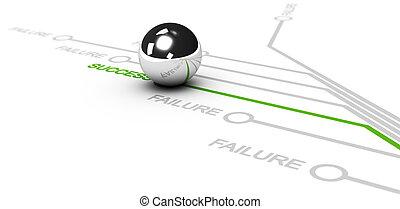 Muchas líneas con éxito verde, palabras de fracaso gris, bola cromada sobre la línea exitosa, fondo blanco
