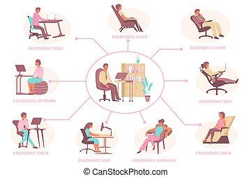 muebles, ergonómico, organigrama