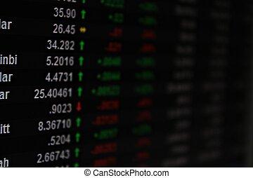 Muestra de la tasa de cambio en el monitor