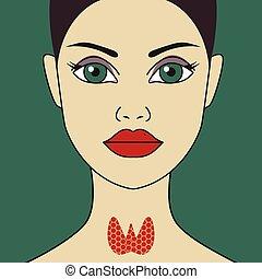 Mujer con glándula tiroidea