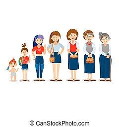 Mujer de las generaciones. Gente de generaciones a diferentes edades. Todas las categorías de edad, infancia, adolescencia, juventud, madurez, vejez. Estrías de desarrollo.