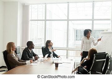 Mujer de negocios afroamericana presentando un nuevo proyecto para diversificar