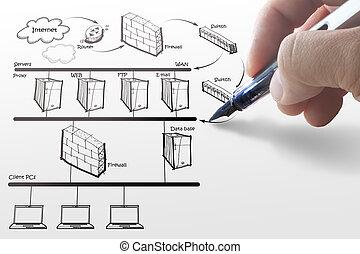 Mujer de negocios dibujando un diagrama del sistema de internet