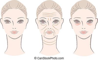 mujer, obteniendo, arrugas