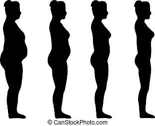 Mujer perdida de peso