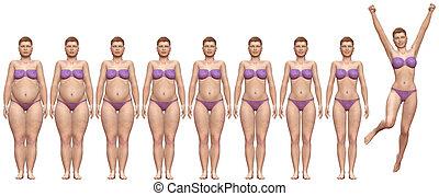 mujer, peso, éxito, ataque, dieta, grasa, después, antes