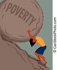 mujer, pobreza