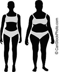 Mujeres antes y después de la pérdida de peso