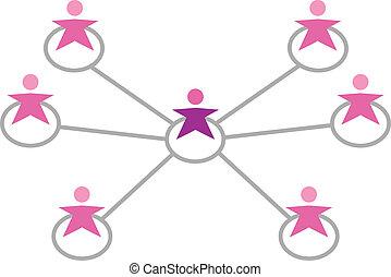 Mujeres conectadas a una red aislada en blanco